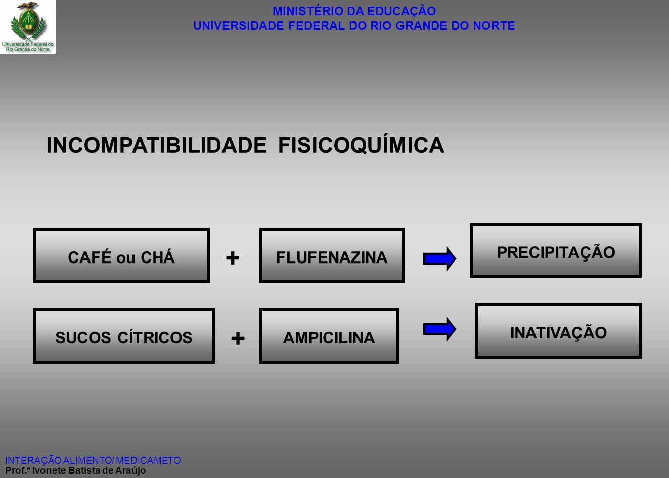 + + INCOMPATIBILIDADE FISICOQUÍMICA PRECIPITAÇÃO CAFÉ ou CHÁ