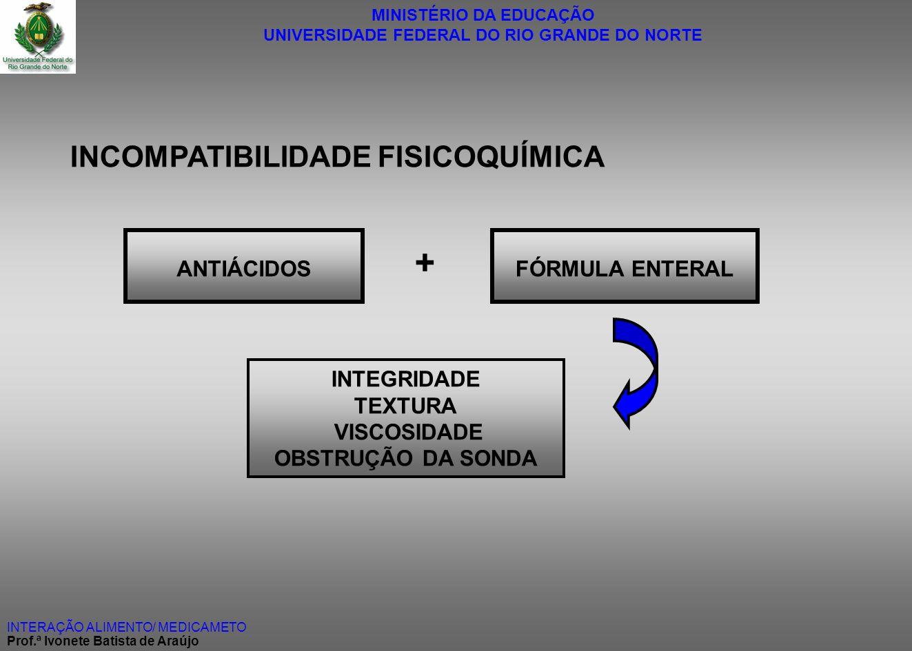 + INCOMPATIBILIDADE FISICOQUÍMICA ANTIÁCIDOS FÓRMULA ENTERAL