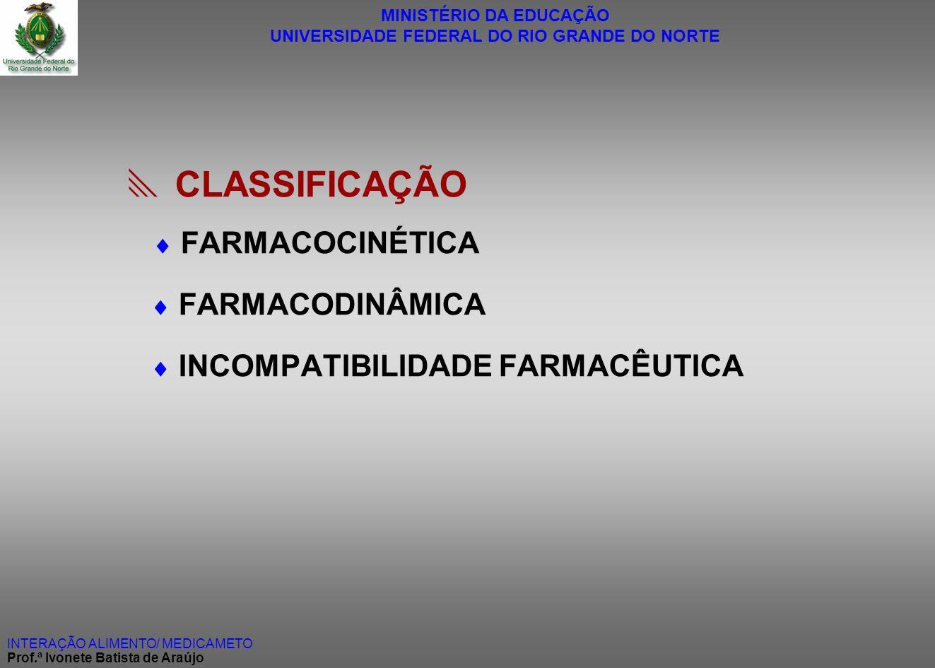  CLASSIFICAÇÃO  FARMACODINÂMICA  INCOMPATIBILIDADE FARMACÊUTICA