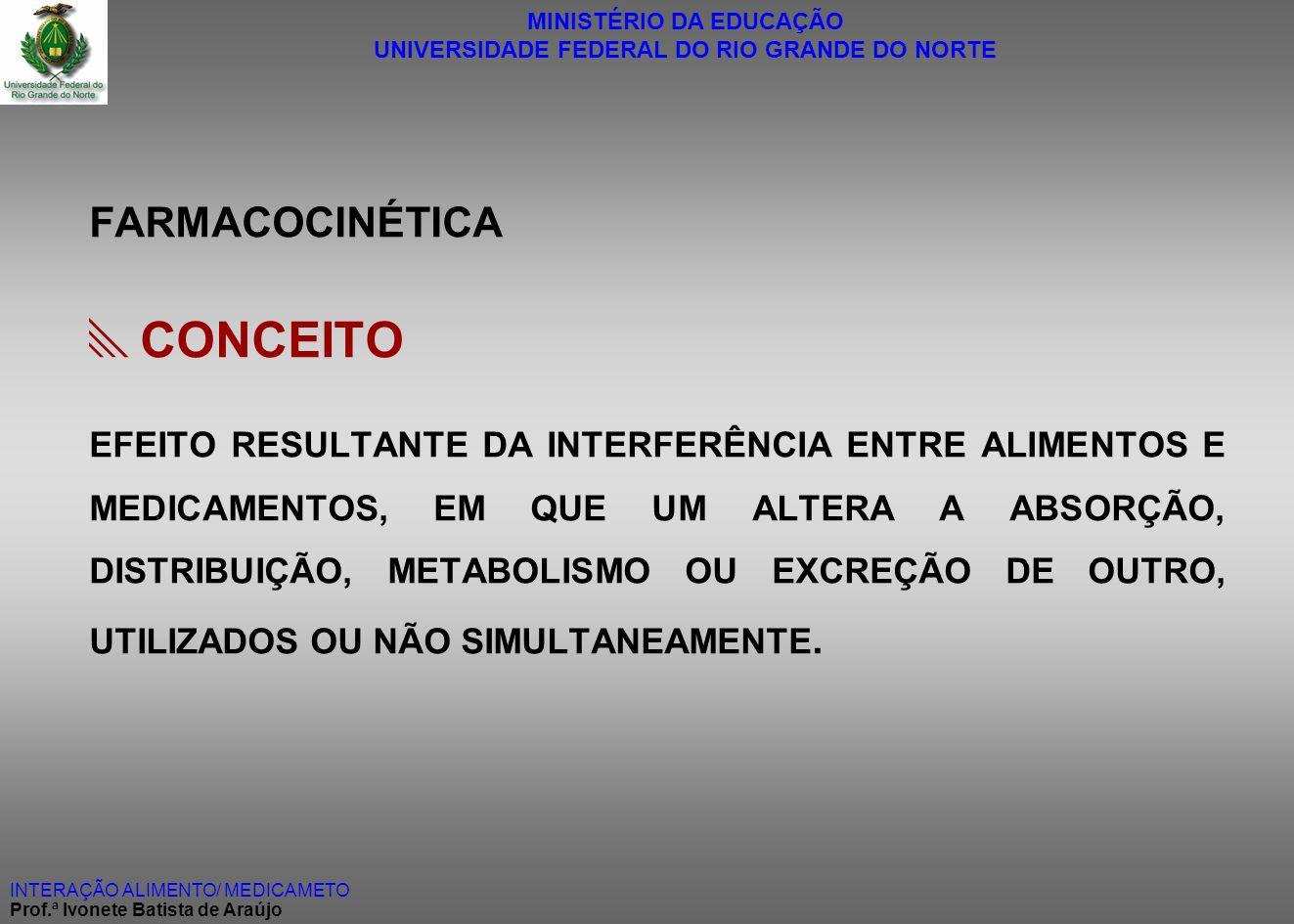 CONCEITO FARMACOCINÉTICA