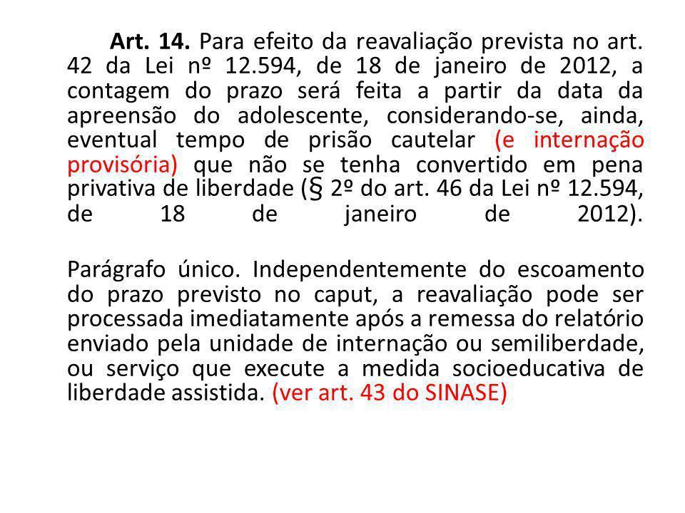 Art. 14. Para efeito da reavaliação prevista no art. 42 da Lei nº 12