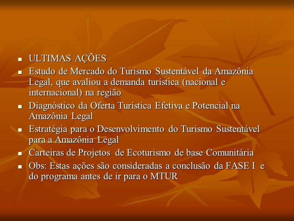 ULTIMAS AÇÕES Estudo de Mercado do Turismo Sustentável da Amazônia Legal, que avaliou a demanda turística (nacional e internacional) na região.