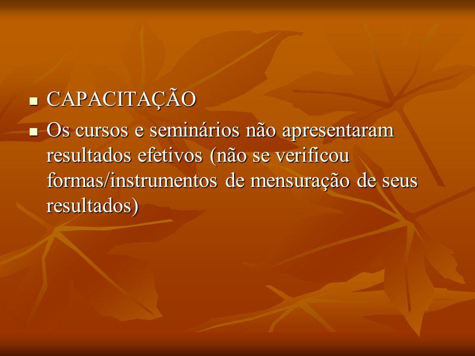 CAPACITAÇÃO Os cursos e seminários não apresentaram resultados efetivos (não se verificou formas/instrumentos de mensuração de seus resultados)