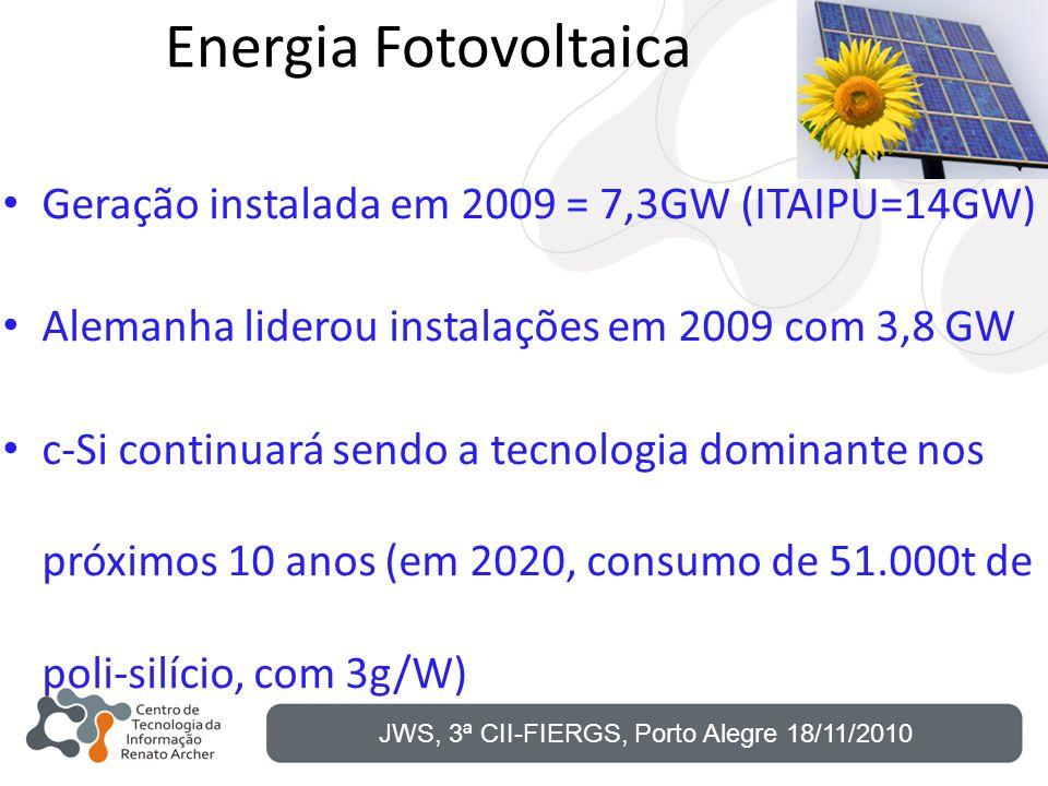 Energia Fotovoltaica Geração instalada em 2009 = 7,3GW (ITAIPU=14GW)