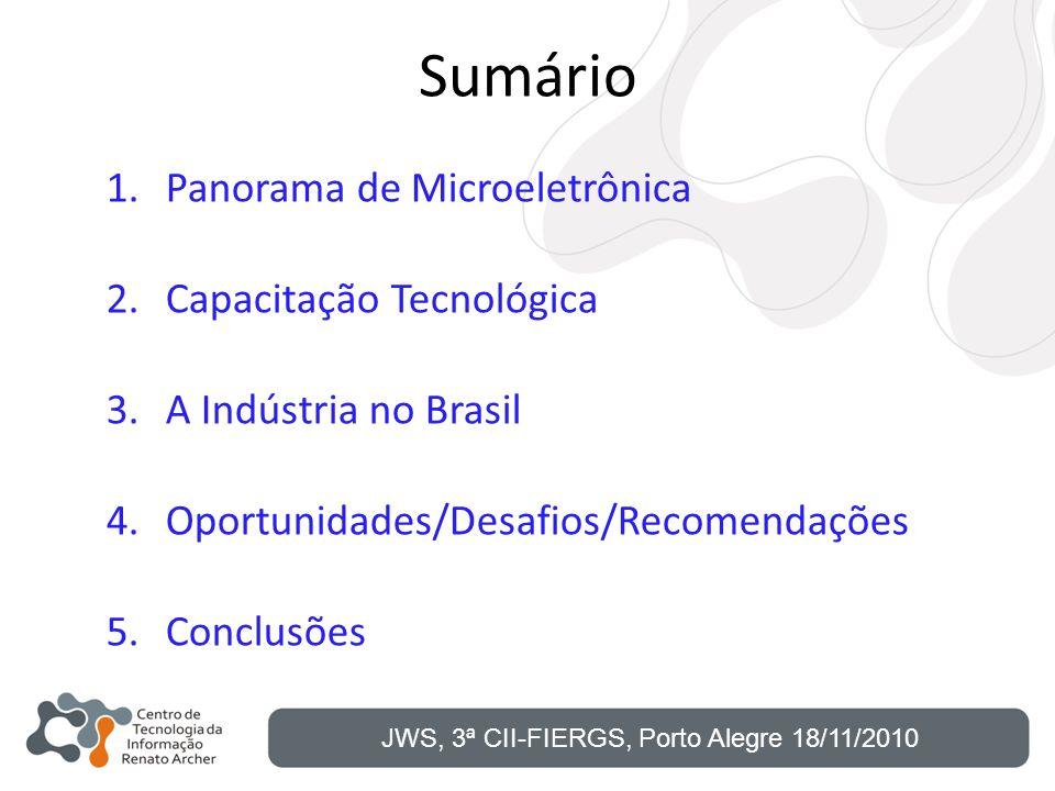 Sumário Panorama de Microeletrônica Capacitação Tecnológica