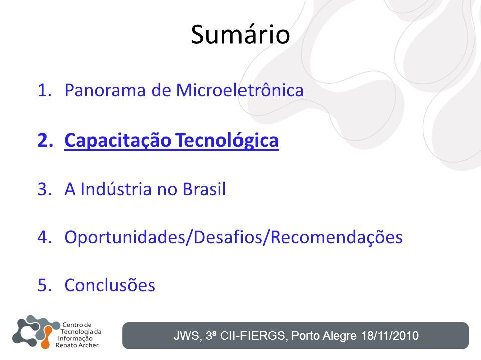 Sumário Capacitação Tecnológica Panorama de Microeletrônica
