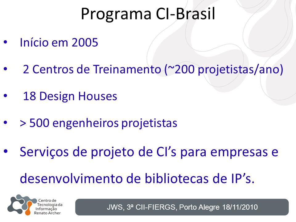 Programa CI-Brasil Início em 2005. 2 Centros de Treinamento (~200 projetistas/ano) 18 Design Houses.
