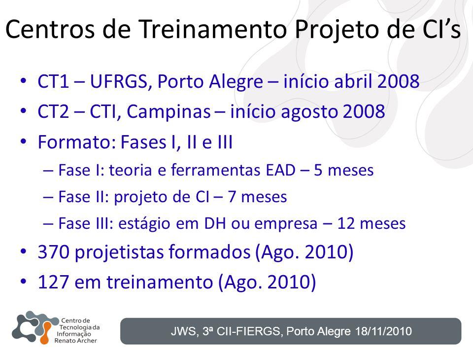 Centros de Treinamento Projeto de CI's