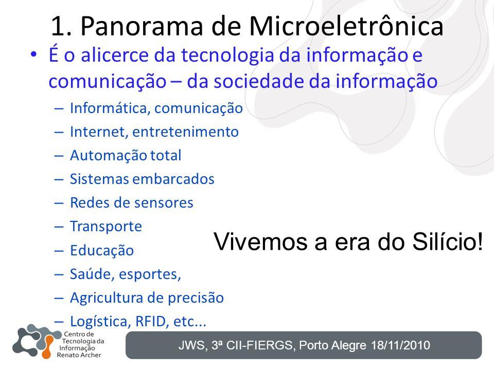 1. Panorama de Microeletrônica