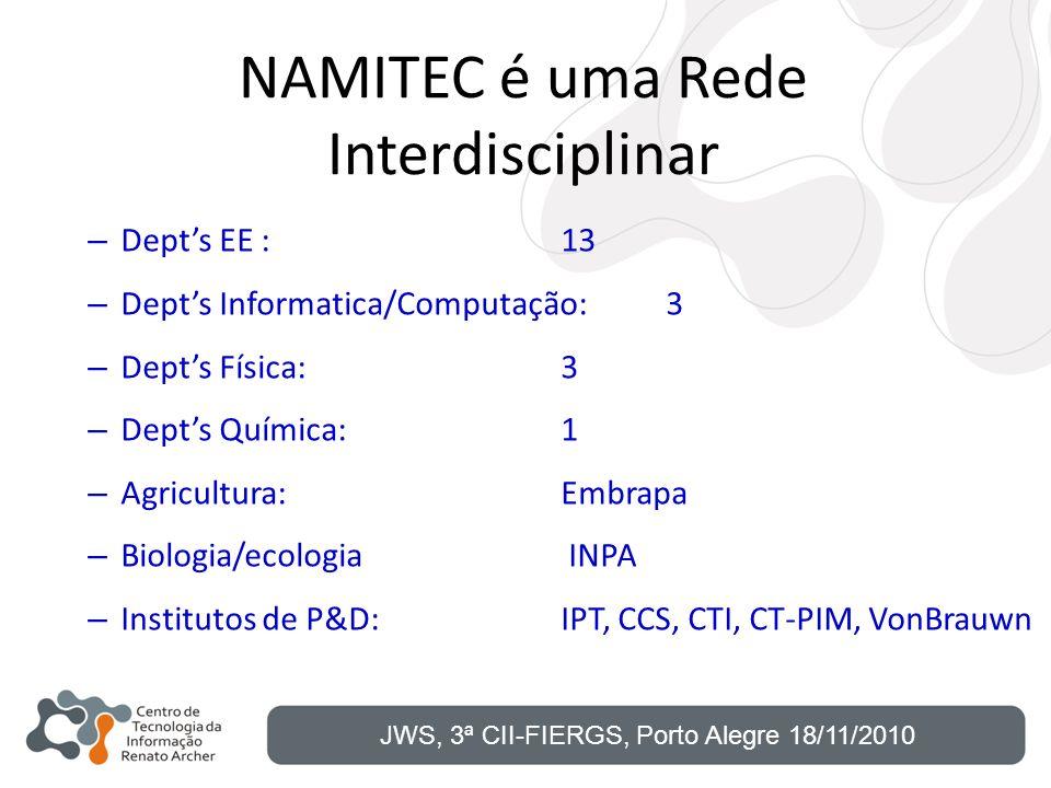 NAMITEC é uma Rede Interdisciplinar