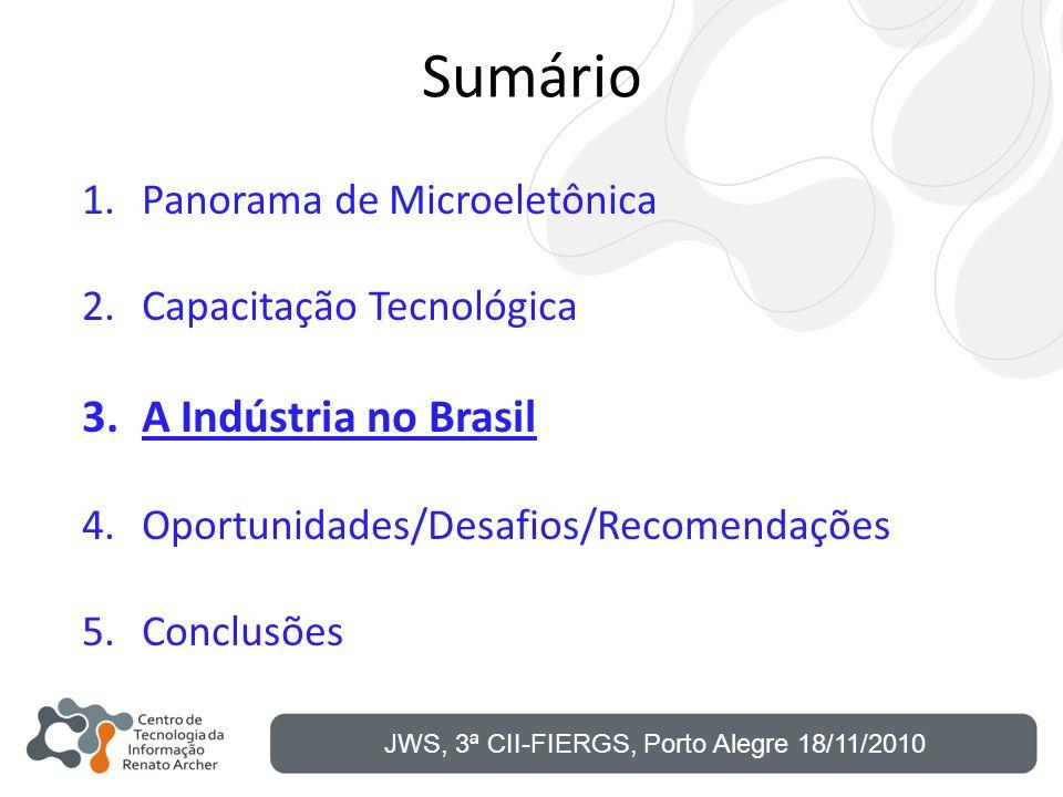 Sumário A Indústria no Brasil Panorama de Microeletônica