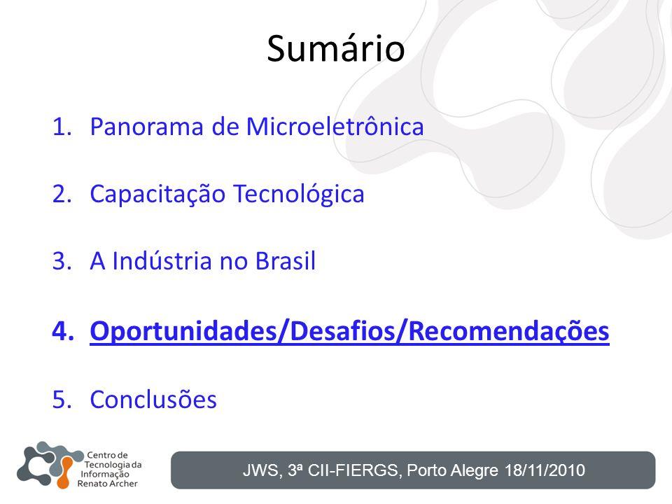 Sumário Oportunidades/Desafios/Recomendações