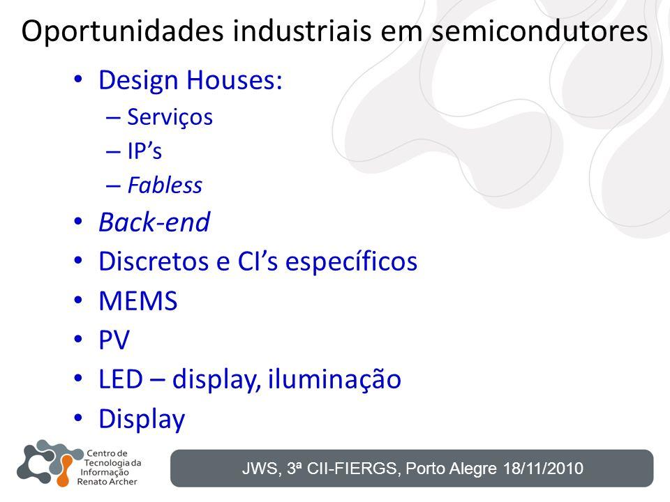 Oportunidades industriais em semicondutores