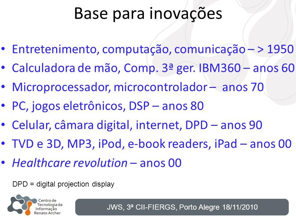 Base para inovações Entretenimento, computação, comunicação – > 1950. Calculadora de mão, Comp. 3ª ger. IBM360 – anos 60.