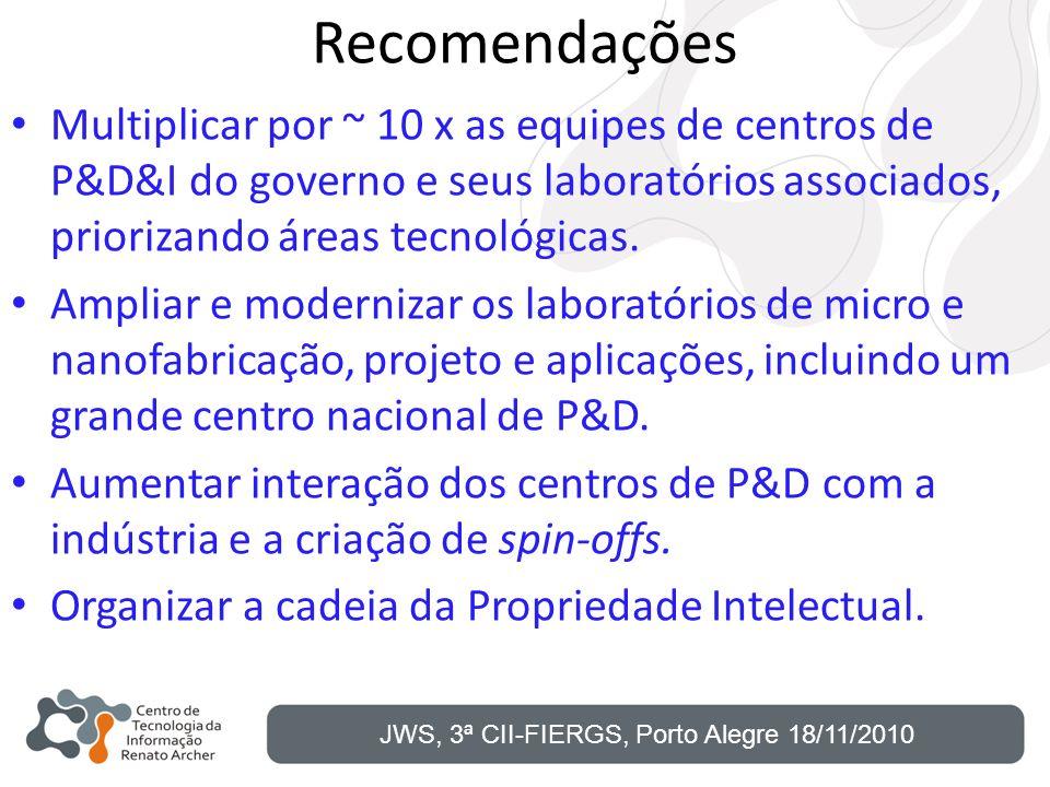 Recomendações Multiplicar por ~ 10 x as equipes de centros de P&D&I do governo e seus laboratórios associados, priorizando áreas tecnológicas.