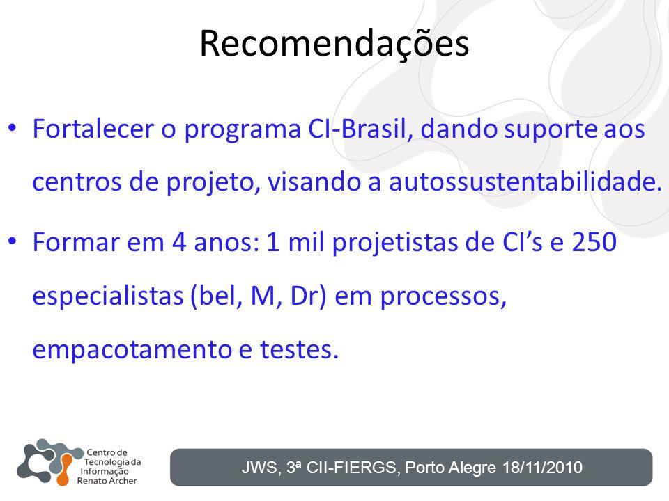 Recomendações Fortalecer o programa CI-Brasil, dando suporte aos centros de projeto, visando a autossustentabilidade.