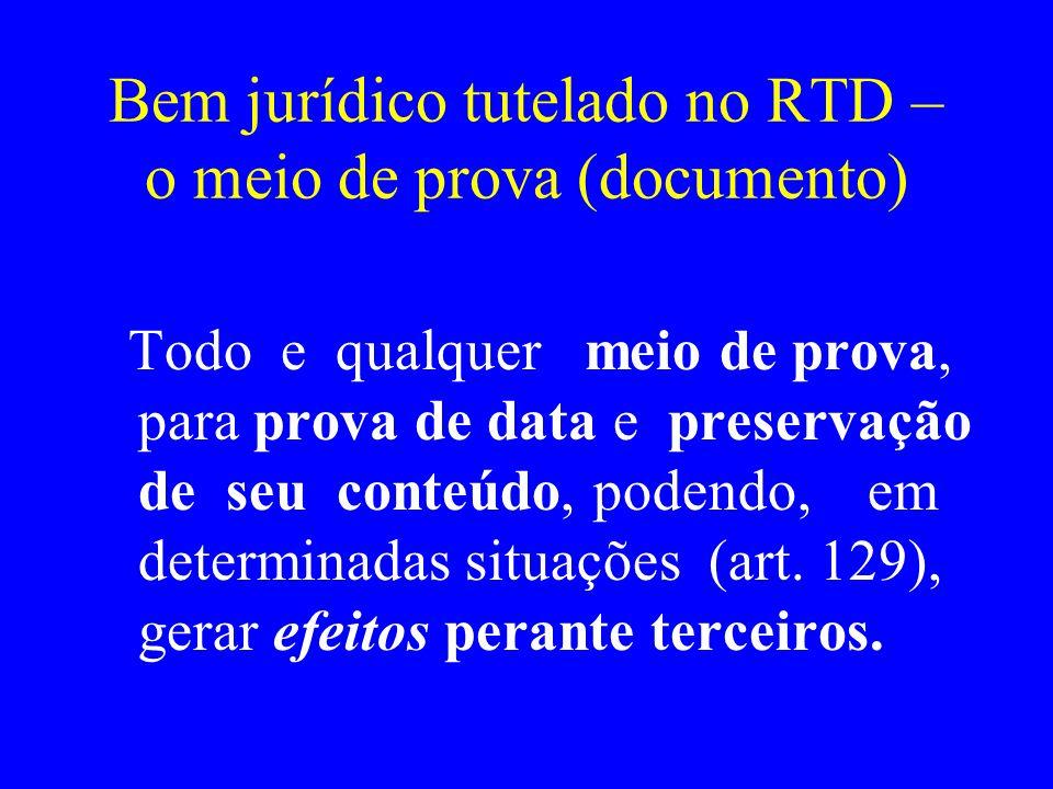 Bem jurídico tutelado no RTD – o meio de prova (documento)