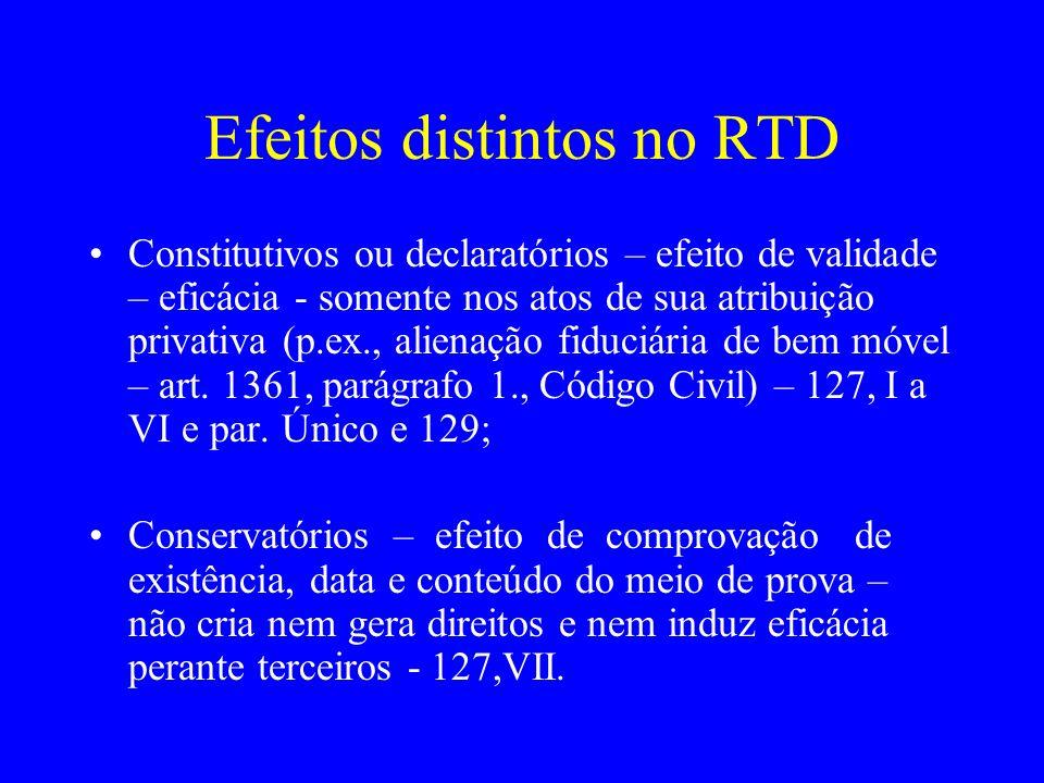 Efeitos distintos no RTD