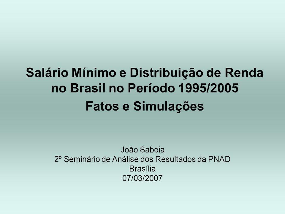 2º Seminário de Análise dos Resultados da PNAD