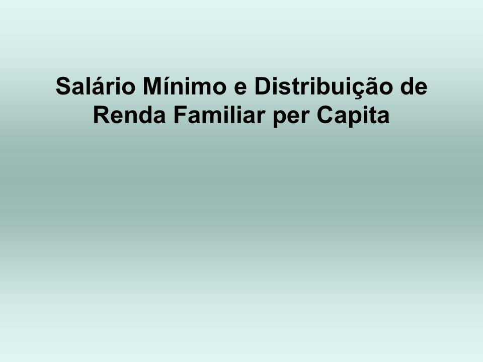 Salário Mínimo e Distribuição de Renda Familiar per Capita