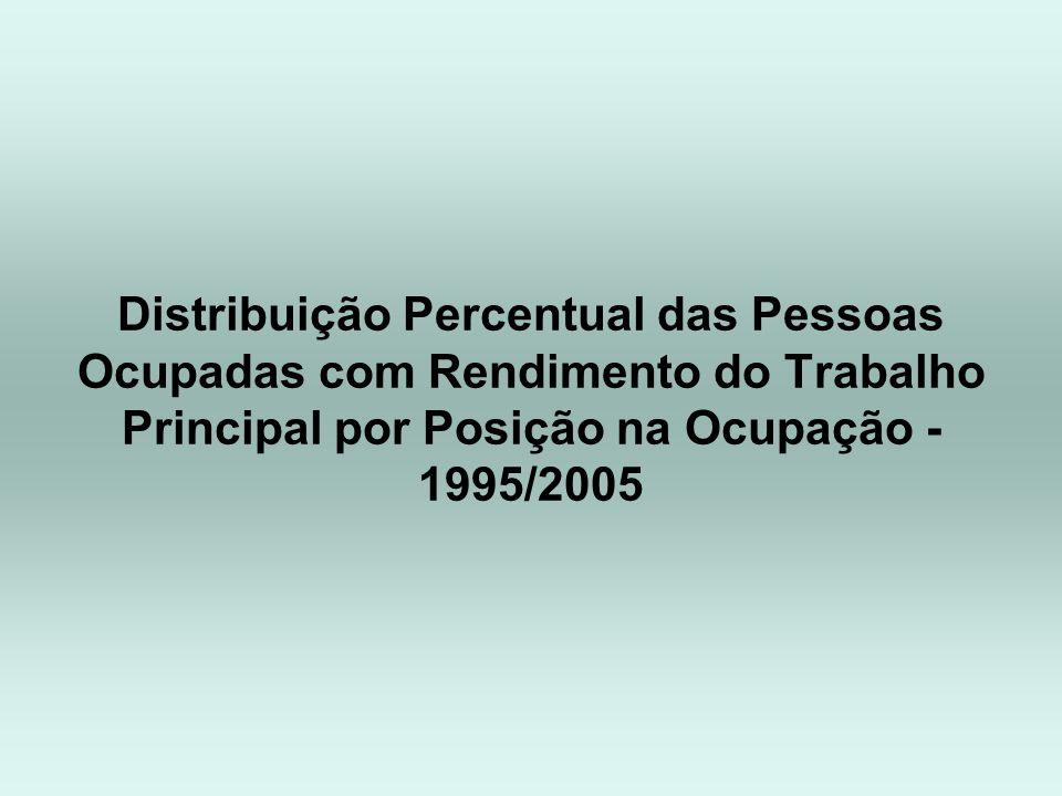 Distribuição Percentual das Pessoas Ocupadas com Rendimento do Trabalho Principal por Posição na Ocupação - 1995/2005