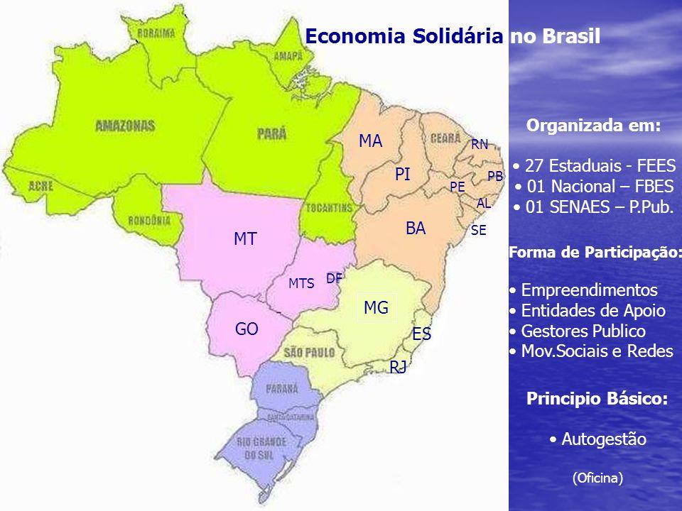 Economia Solidária no Brasil