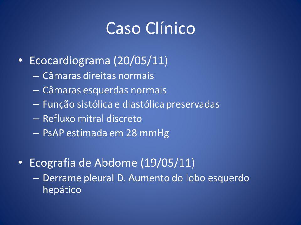Caso Clínico Ecocardiograma (20/05/11) Ecografia de Abdome (19/05/11)