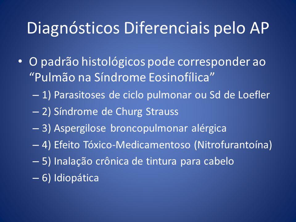 Diagnósticos Diferenciais pelo AP