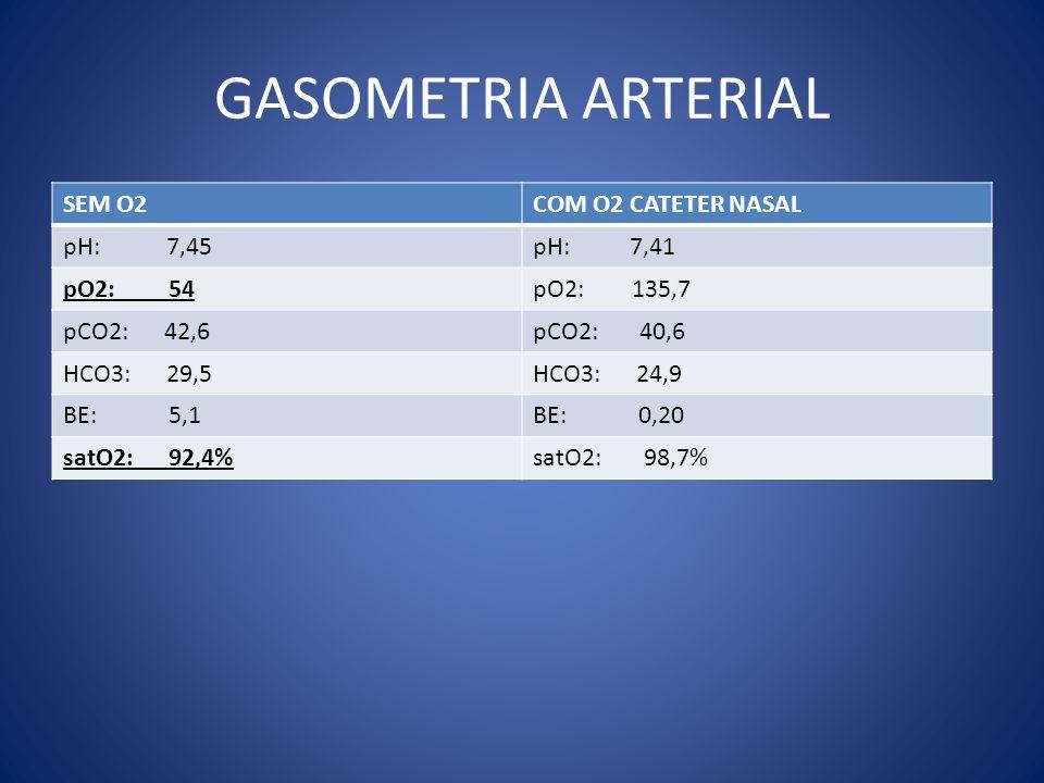 GASOMETRIA ARTERIAL SEM O2 COM O2 CATETER NASAL pH: 7,45 pH: 7,41