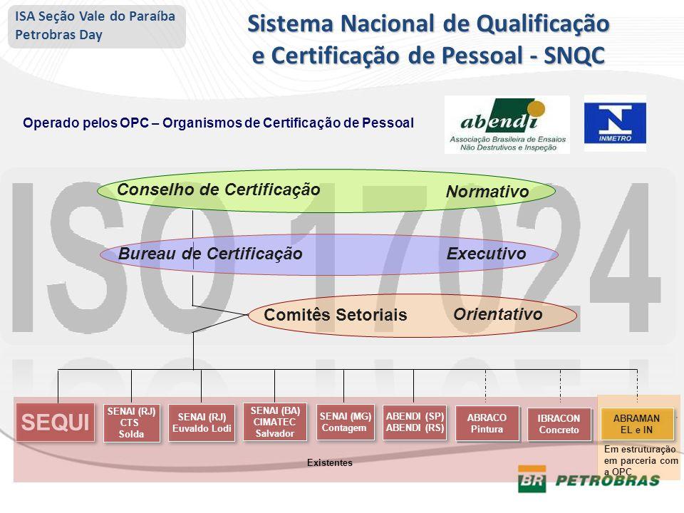 Sistema Nacional de Qualificação e Certificação de Pessoal - SNQC