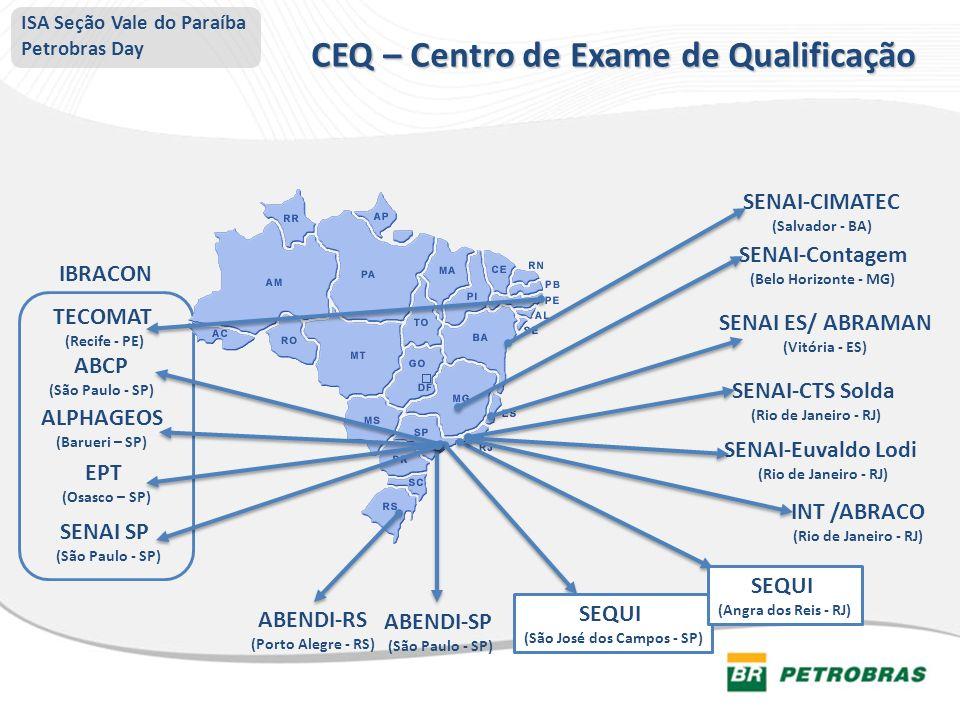 CEQ – Centro de Exame de Qualificação (São José dos Campos - SP)