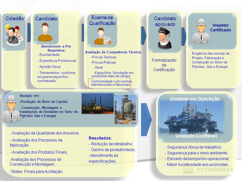 Atendimento a Pré- Requisitos: Avaliação da Competência Técnica: