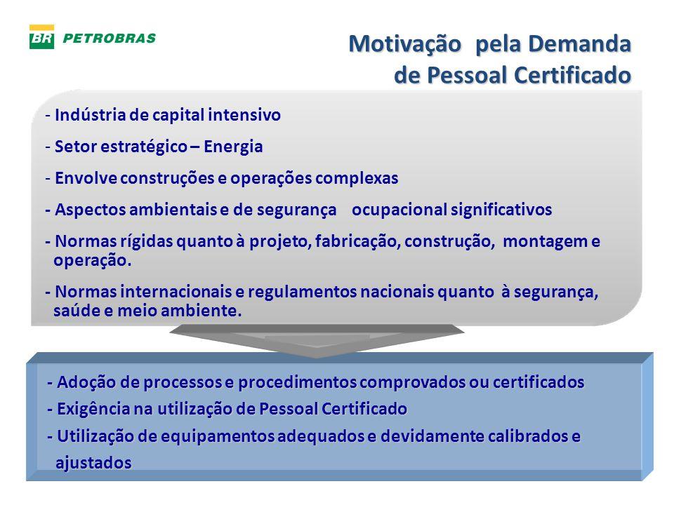 Motivação pela Demanda de Pessoal Certificado