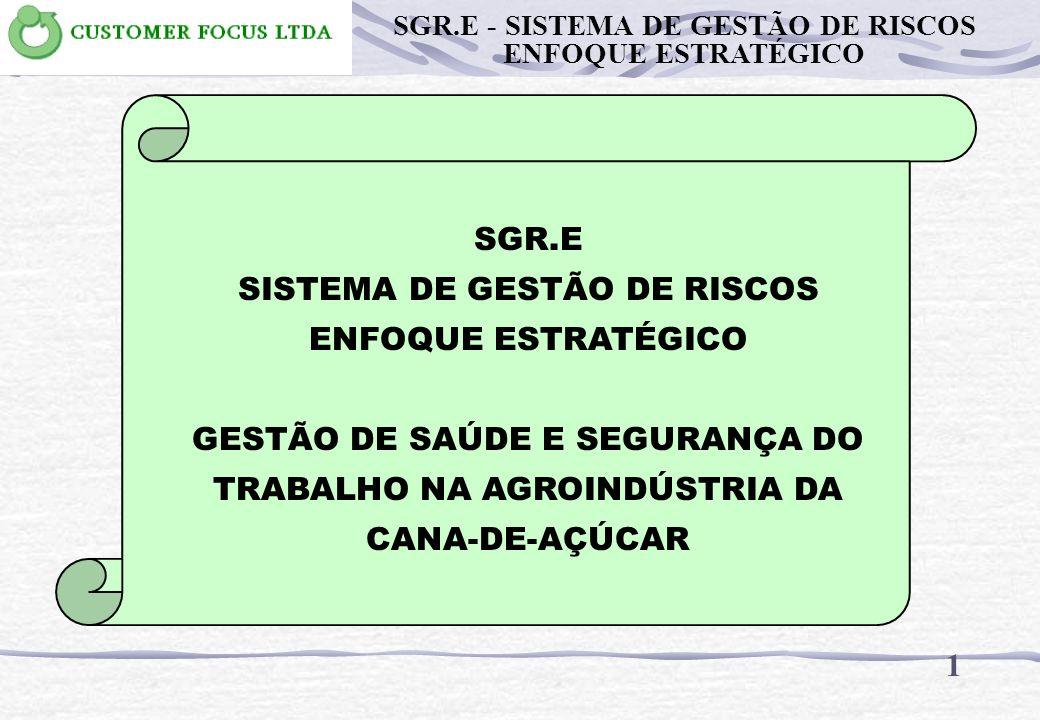 SISTEMA DE GESTÃO DE RISCOS ENFOQUE ESTRATÉGICO