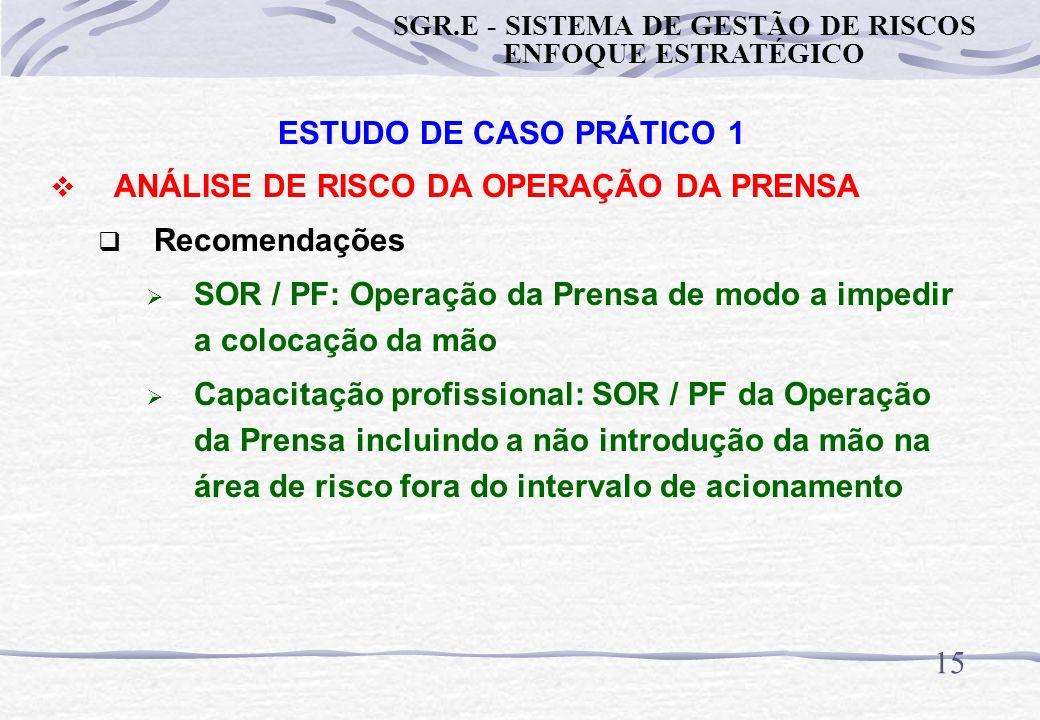 SGR.E - SISTEMA DE GESTÃO DE RISCOS ENFOQUE ESTRATÉGICO