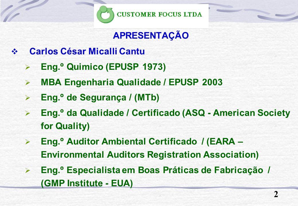 APRESENTAÇÃO Carlos César Micalli Cantu. Eng.º Quimico (EPUSP 1973) MBA Engenharia Qualidade / EPUSP 2003.