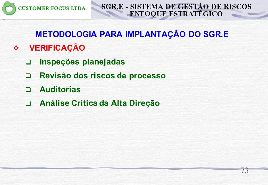 METODOLOGIA PARA IMPLANTAÇÃO DO SGR.E