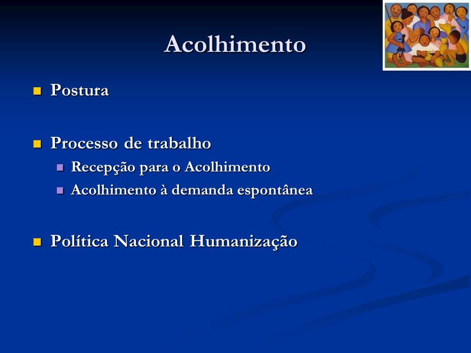 Acolhimento Postura Processo de trabalho Política Nacional Humanização