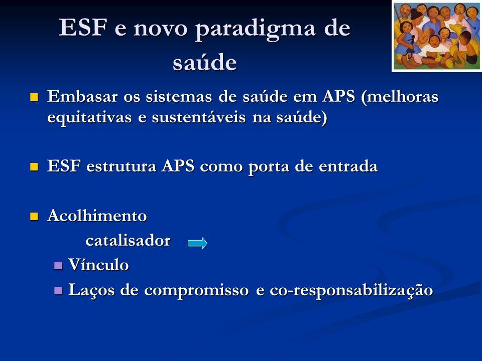 ESF e novo paradigma de saúde