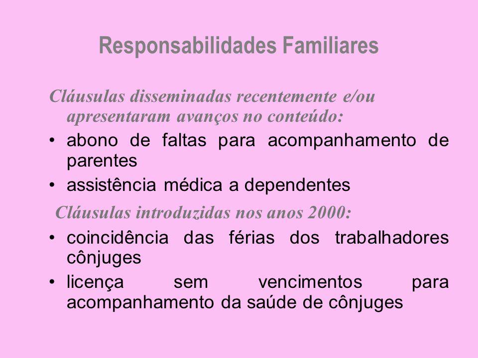 Responsabilidades Familiares