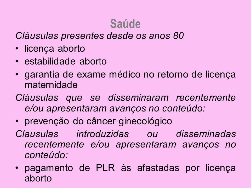 Saúde Cláusulas presentes desde os anos 80 licença aborto