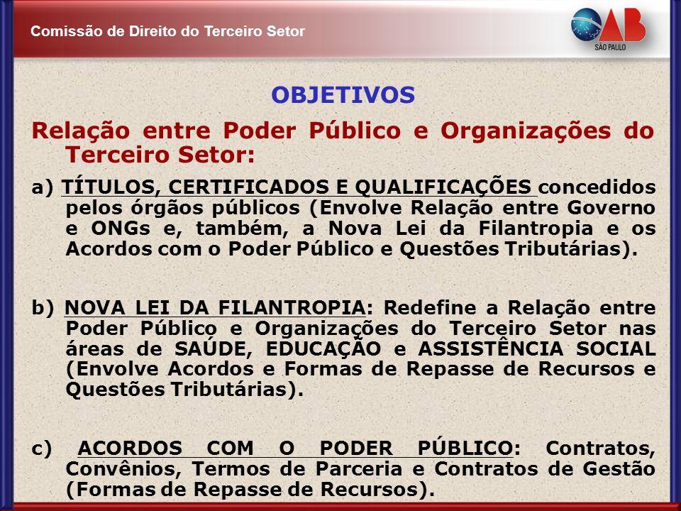 Relação entre Poder Público e Organizações do Terceiro Setor: