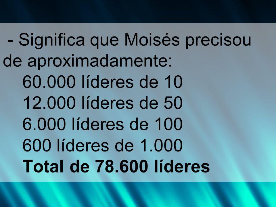 - Significa que Moisés precisou de aproximadamente: 60
