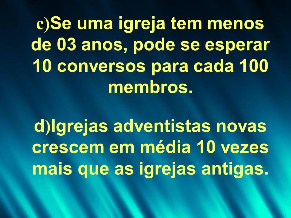 c)Se uma igreja tem menos de 03 anos, pode se esperar 10 conversos para cada 100 membros.