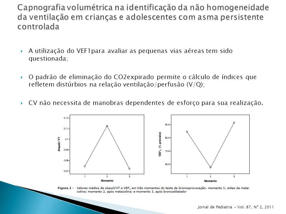 Capnografia volumétrica na identificação da não homogeneidade da ventilação em crianças e adolescentes com asma persistente controlada