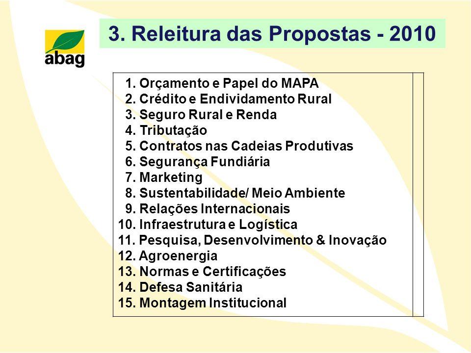3. Releitura das Propostas - 2010