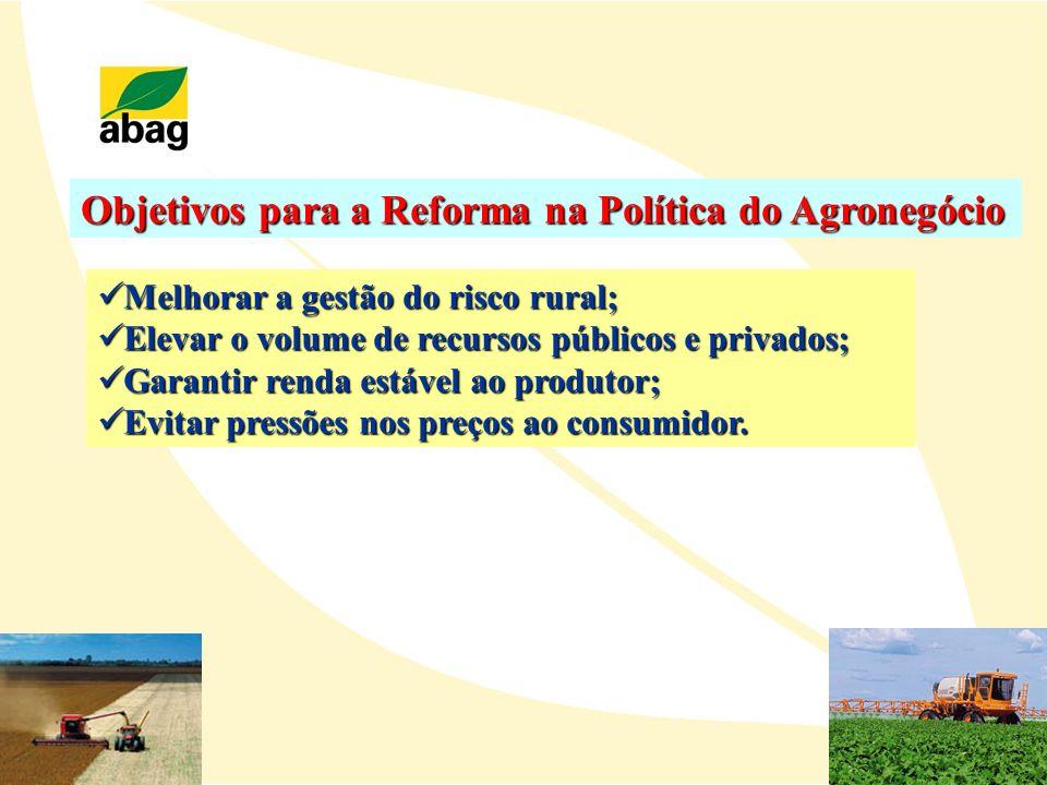 Objetivos para a Reforma na Política do Agronegócio