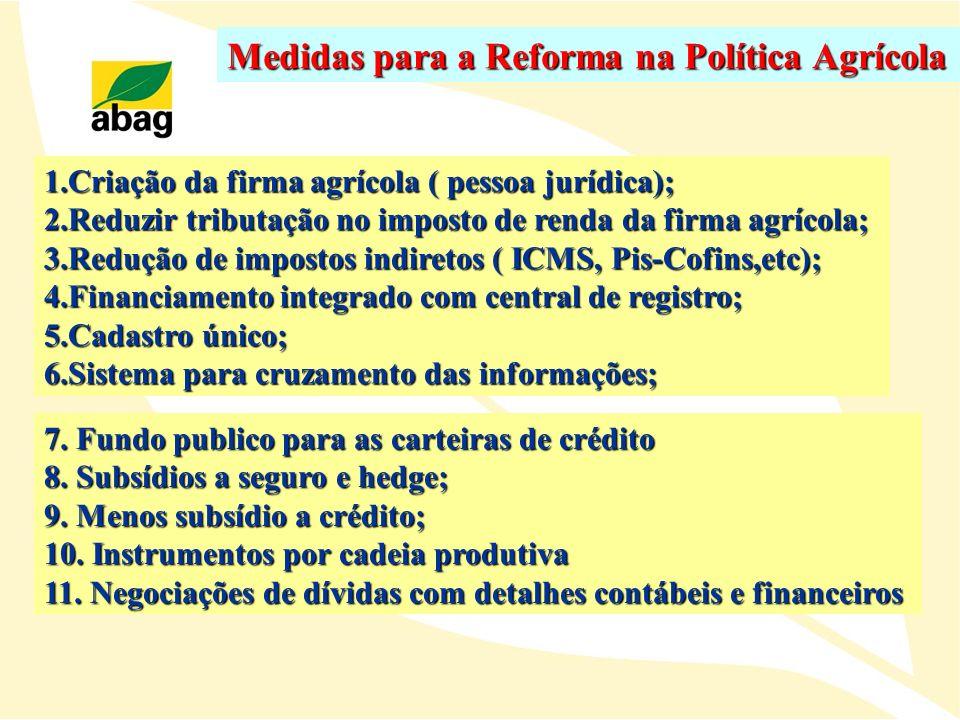 Medidas para a Reforma na Política Agrícola