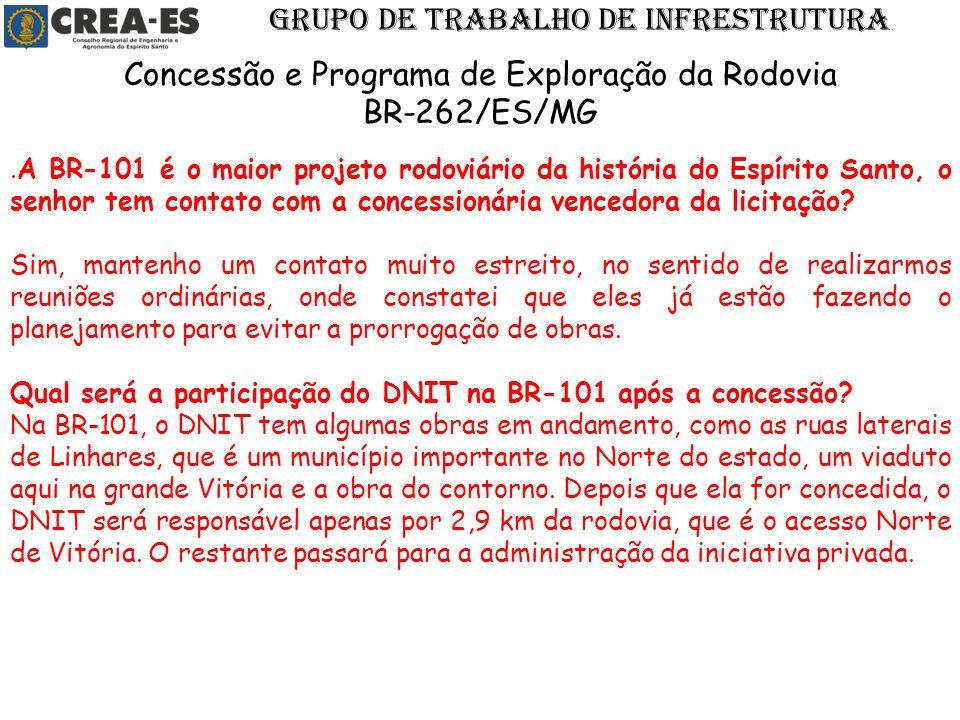 GRUPO DE TRABALHO DE INFRESTRUTURA