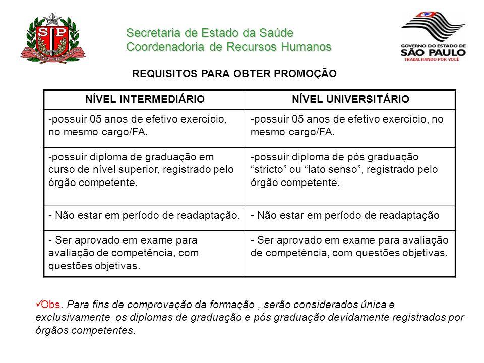 REQUISITOS PARA OBTER PROMOÇÃO